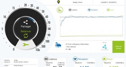 Test de débit ADSL NPERF