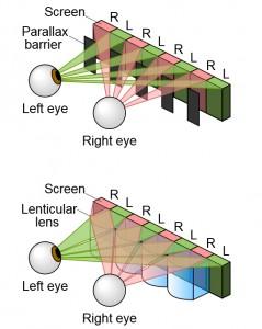 Parallax_barrier_vs_lenticu
