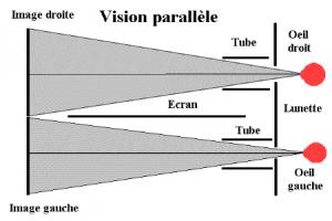 stereoscopie-art-de-la-vision-en-relief21